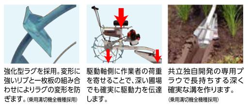 乗用溝切機MKS4002Rは深い圃場でも駆動力抜群