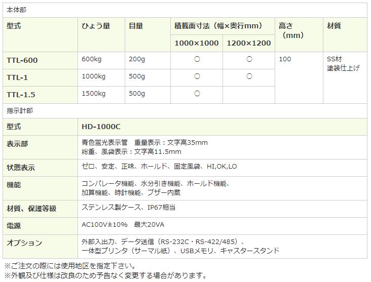 田中衡機のフロアスケール TTL-1.5 1.5t(検定付)仕様