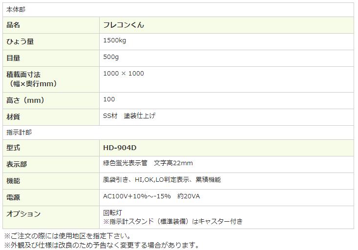 田中衡機のフロアスケール フレコンくん 1.5t特徴